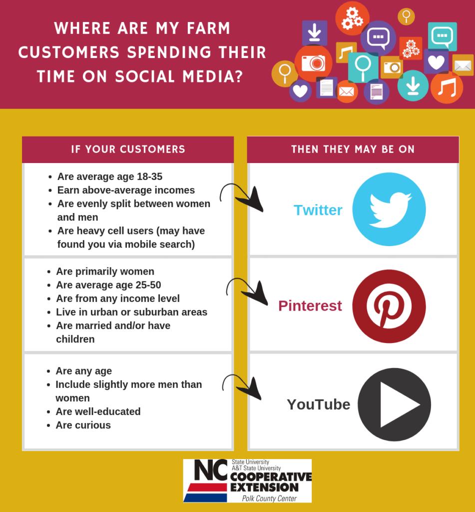 Social Media flyer image