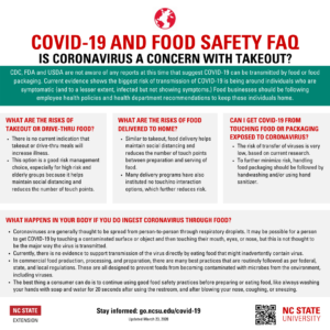 corona virus and takeout
